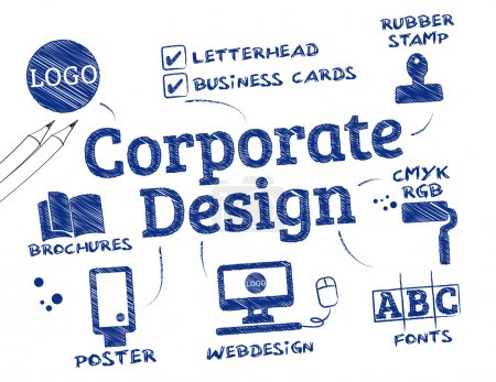 Illustration for Corporate design is the official graphical design of the logo and name of a company or institution used on letterheads, envelopes, forms, folders, brochures Flyers, Websites etc. Infographic with keywords and icons - Royalty Free Image