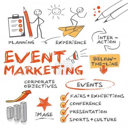 Illustration pour Marketing événementiel consiste à étudier les subtilités de la marque, identifier le public cible, mettre au point le concept de l'événement, planification de la logistique et coordonner les aspects techniques avant de se lancer en fait l'événement - image libre de droit