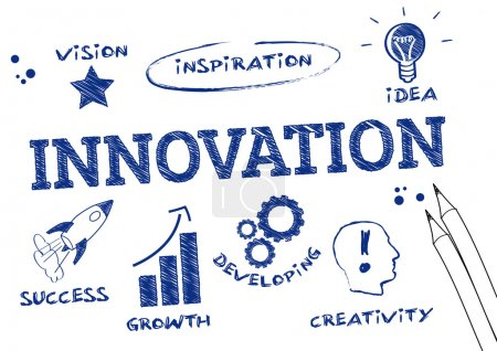 Innovation Scribble, english Keywords