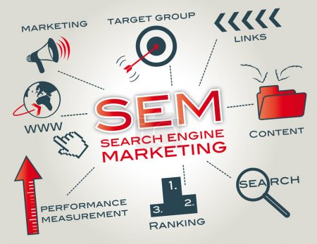 Illustration for Search engine marketing is a form of Internet marketing that involves the promotion of websites by increasing their visibility in search engine results pages through optimization and advertising - Royalty Free Image