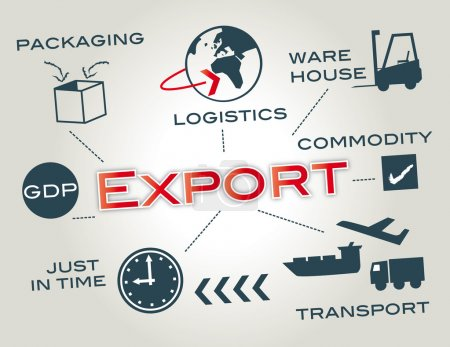 Illustration pour Le terme exportation signifie l'expédition des biens et services hors du port d'un pays. Graphiques d'information avec icônes et mots clés - image libre de droit