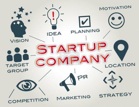 Illustration pour Une start-up ou start-up est une entreprise, un partenariat ou une organisation temporaire conçue pour rechercher un modèle d'affaires reproductible et évolutif. - image libre de droit