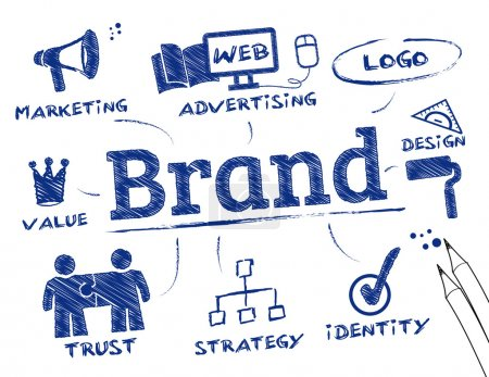 Illustration for Branding concept, keywords with icons - Royalty Free Image