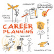Career planning. Chart with keywords  and hand-dra...
