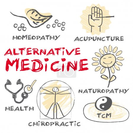 Illustration for Alternative medicine. keywords and icons - Royalty Free Image