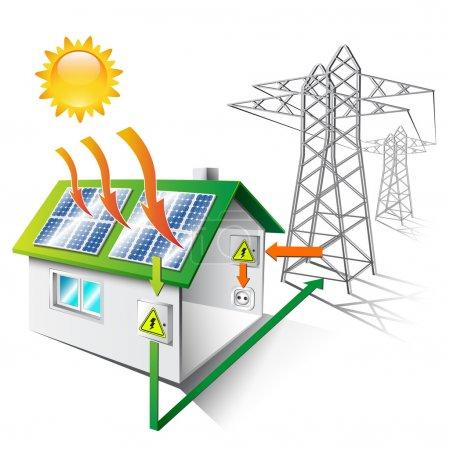 Illustration pour Illustration d'une maison équipée pour la vente et l'utilisation de l'énergie solaire, isolée - image libre de droit