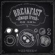 Vintage Poster. Breakfast. Set on the chalkboard. ...