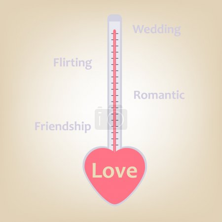 Love Stages and levels in termometer measure concept with heart shape Valentines Day holiday greeting card in vector