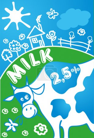 Milk and cow vector background