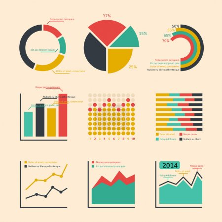Business ratings graphs and charts