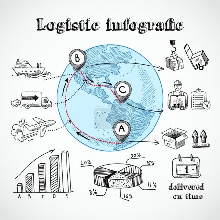 Illustration for Globe with world map and doodle logistic infographic elements and charts vector illustration - Royalty Free Image