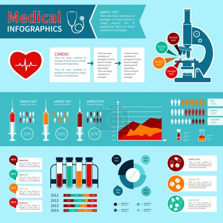 Flat medical infographics
