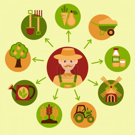 Illustration for Farming harvesting and agriculture food icons set with farmer vector illustration - Royalty Free Image