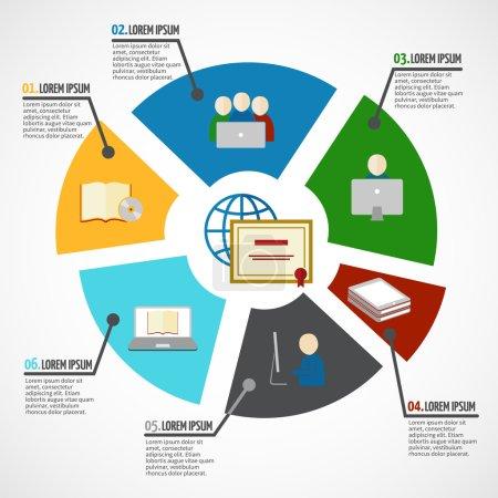 Illustration pour L'enseignement en ligne e-learning webinaire école numérique infographie illustration vectorielle - image libre de droit