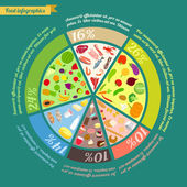 Food pyramid healthy eating concept pie infographic vector illustration