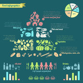 Food pyramid healthy eating concept infographic with charts vector illustration