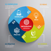 Education infographic chart