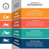 Motorkář infographic klasifikace graf