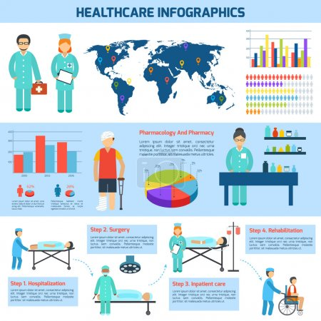 Illustration for Medical healthcare pharmacology surgery and rehabilitation infographic vector illustration - Royalty Free Image