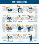 One engineer day infographics