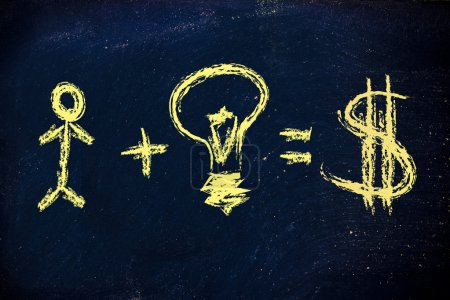 Human capital and good ideas make a business succe...