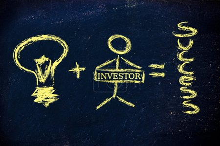 A good idea plus an investor equals success