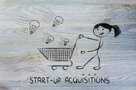 Start-up acquisition