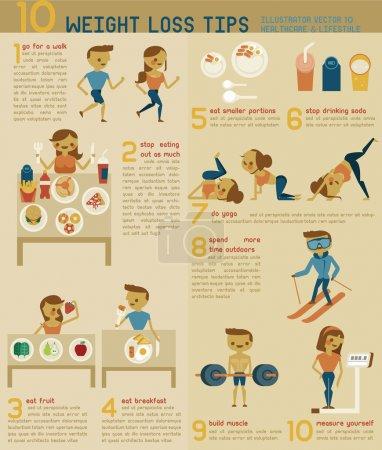10 weight loss tips vector