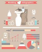 Svatební sada infografika