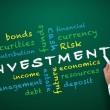Investment concept and other related words, writte...