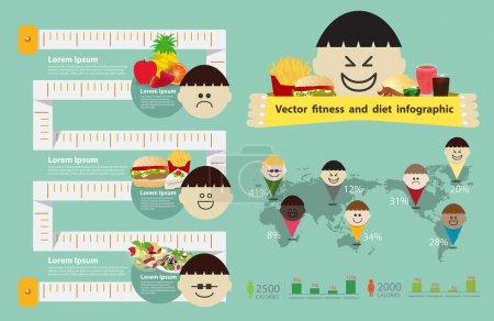Childhood obesity info graphic element