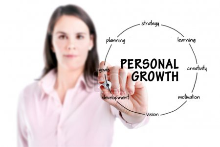 Young businesswoman holding a marker and drawing circular structure diagram of personal growth on transparent screen.