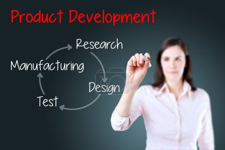 Business woman writing product development concept. Blue background.