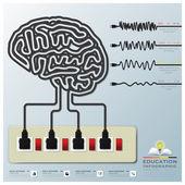 Mind Modulations Brainwave Education Infographic