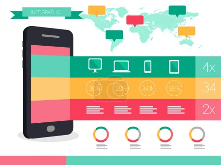 Smart phone and Smart devices info graphics.