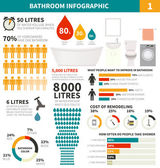 Bathroom infographic elements - water usage cost etc Drawn in details info graphic template on household theme