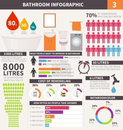 Bathroom infographic elements