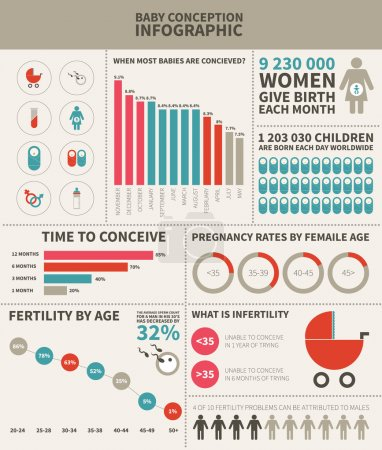 Illustration for Baby conception infographic made in vector with sample data. Vector file is easy to edit. - Royalty Free Image