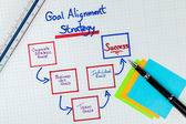 Business Goal Alignment Strategy Diagram