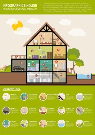 House  infographics