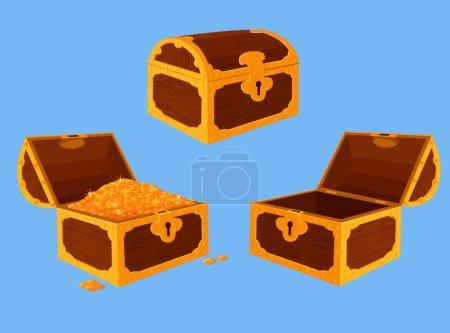 Antique chest set