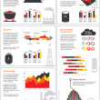 Charts and graphics of non-renewable energy source...