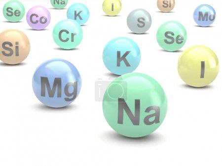 3d minerals
