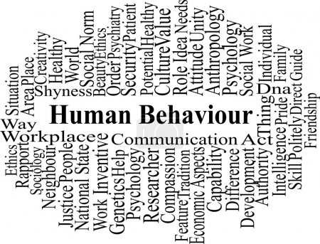 HUMAN BEHAVIOR - word cloud