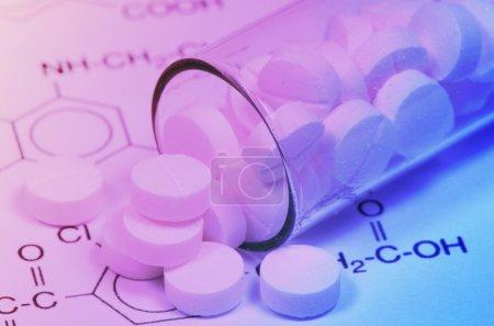 Pharmaceutical Technology.