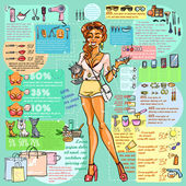 Fashion and Beauty Industry Infographic with sample text Cartoon sexy woman with beauty supplies around Bimbo Infographic