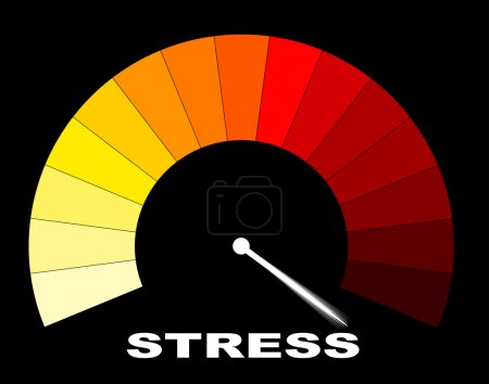 Illustration for A yellow to red stress gauge on a black background - Royalty Free Image