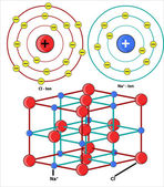 Moleculeeps