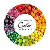 Fruit and vegetable color wheel