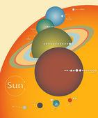 Solar System vector clip art